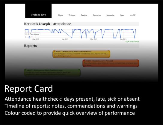 TL - Report Card